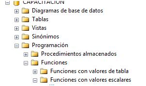 Ruta de acceso Objetos SQL